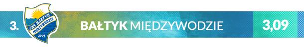 Herb klubu Bałtyk Międzywodzie