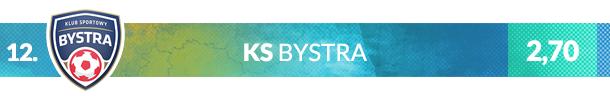 Herb klubu KS Bystra