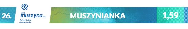 Herb klubu Polski Cukier Muszynianka Muszyna