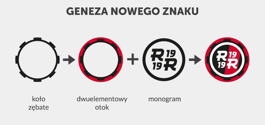 Rymer Rybnik rebranding